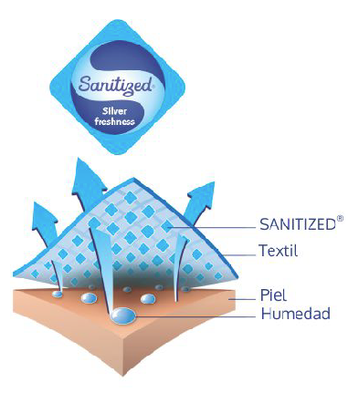 Texcom_sanitized
